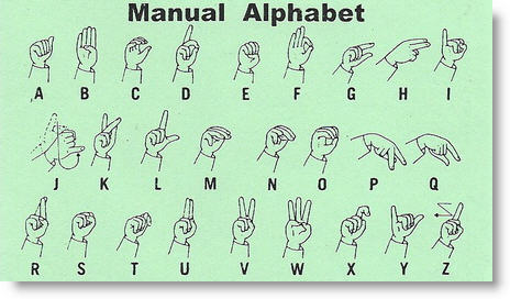 Traditional Single-hand Manual Alphabet used by the American Deaf